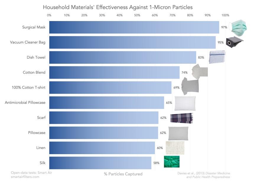 mask-materials-effectiveness-1-micron-en